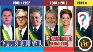 Revelação: Poder Vermelho e Poder Azul. Novo presidente do Brasil será de direita! saiba porque!