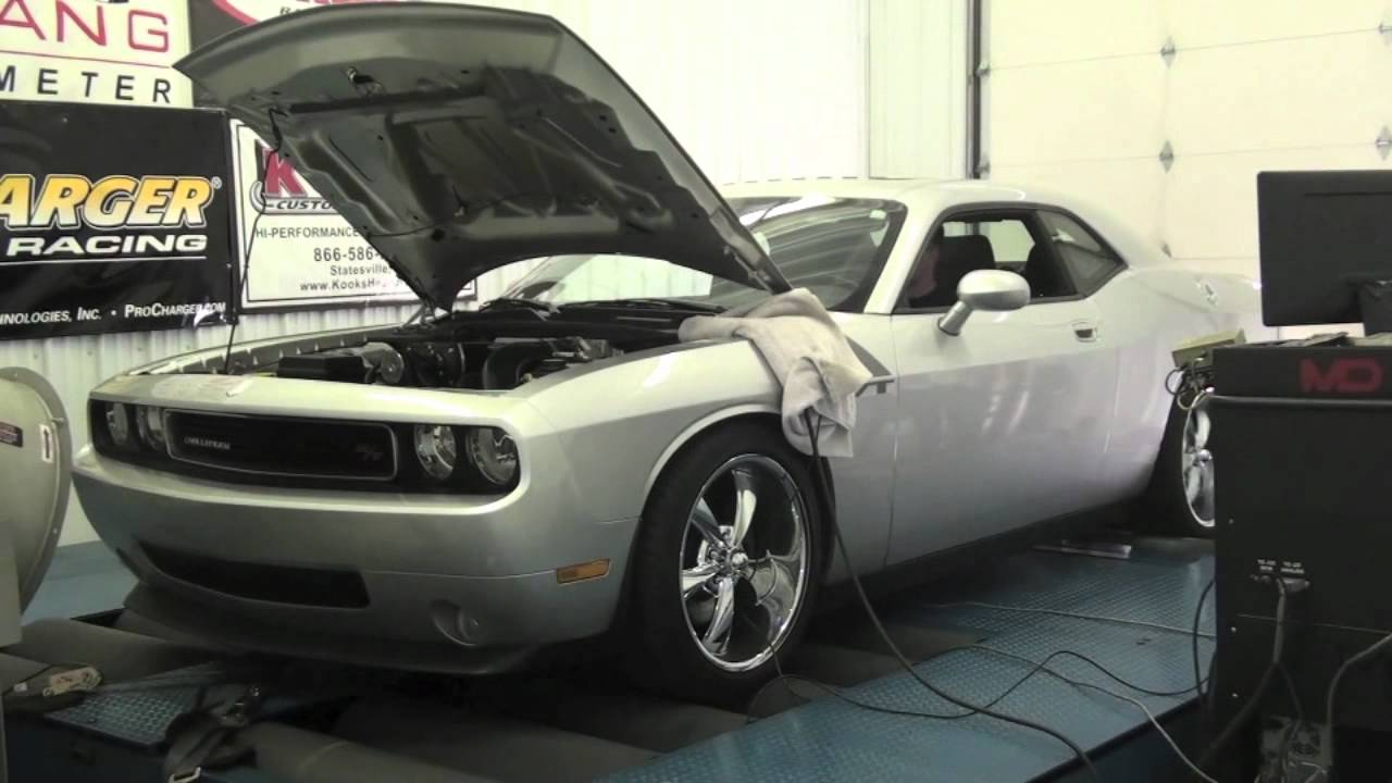 dodge challenger kenne bell supercharger 2018 dodge reviews. Black Bedroom Furniture Sets. Home Design Ideas