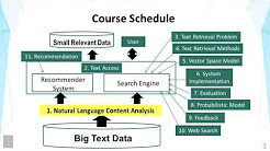 Text Retrieval and Search Engines [FULL COURSE] | UIUC