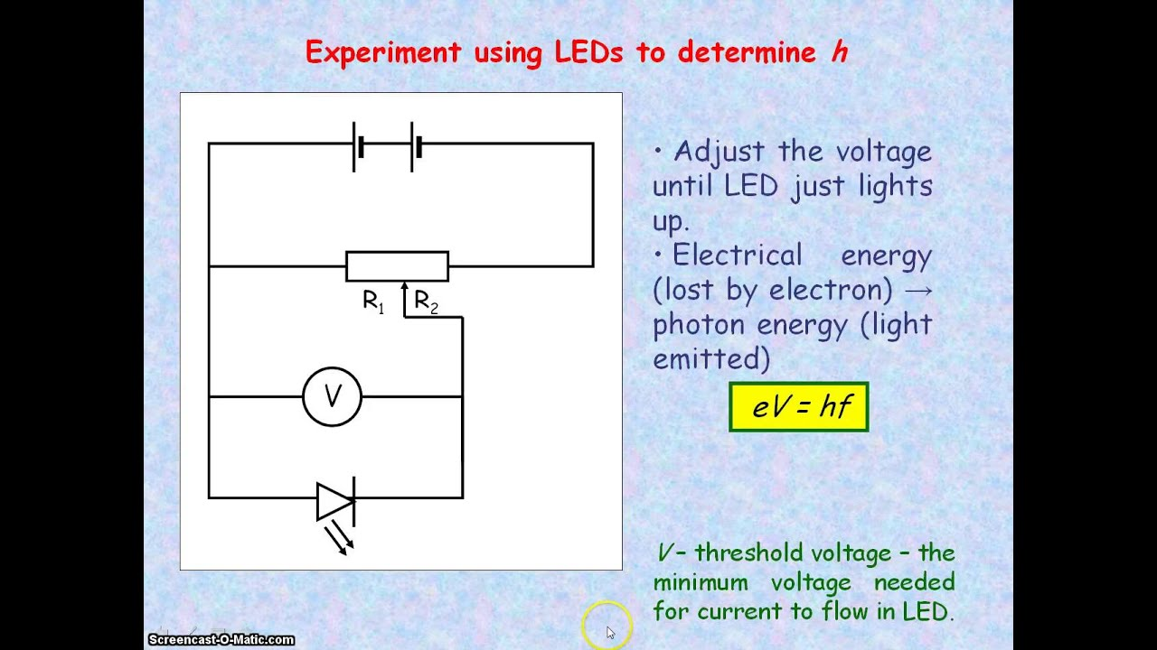 Quantum Physics 03  Experiment to Determine Planck