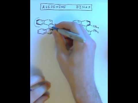 Assigning BINAP Enantiomers