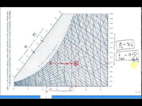 Example Psychrometric Calculations Part 1