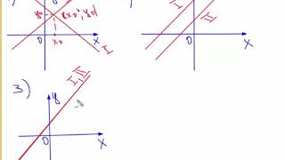 Урок №1  7 клас  Поняття системи лінійних рівнянь з двома змінними