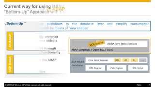 Introduction into Advanced View Building in ABAP on SAP HANA