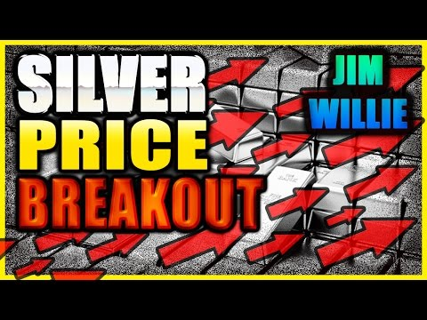 JIM WILLIE  |  Silver Price Is Going To Break