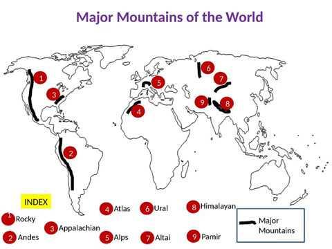 FYBCOM EVS World Map