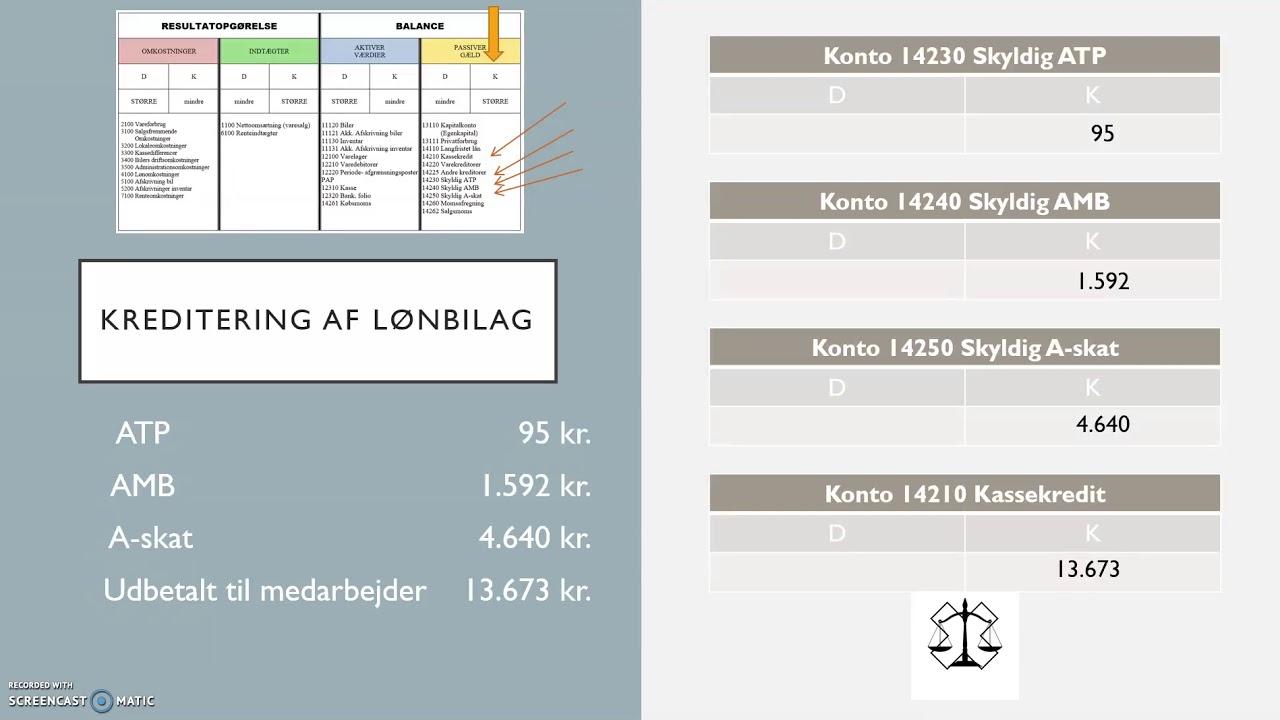 1000 rema løn salgsleder Salg &