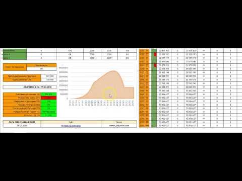 (кейс) Как составить личный финансовый план для дохода 40 000 рублей в месяц?