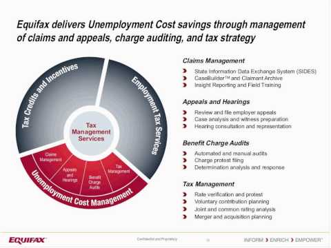 A Holistic Approach to Unemployment Cost Management