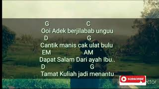 Download lagu Chord Kunci Gitar Adek berjilbab Ungu MP3