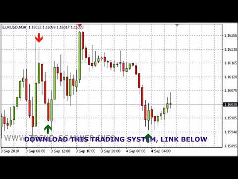 forex-volume-indicator-strategy-trading-system-signal-scalping