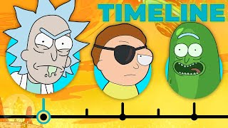 The Complete Rick And Morty Timeline...So Far | Channel Frederator