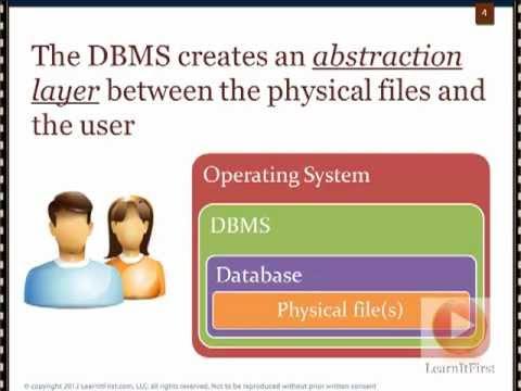 cs6302 database management systems Database management system notes pdf description : cs6302 - database management systems - lecture notes attachment :pdf cs6302pdf (size: 58036.