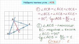 Задание 3 ЕГЭ по математике. Урок 2
