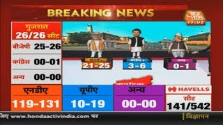 Exit Poll 2019: BJP Expected Win 21-25 Seats In Karnataka, Cong-JDS To Collapse To 5-6 Seats