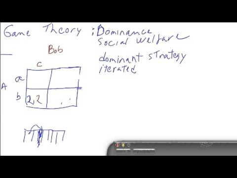 Game Theory Social Welfare Solution