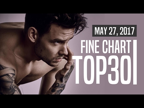 Top 30 Songs Chart | May 27, 2017 | 洋楽 ヒット チャート 最新