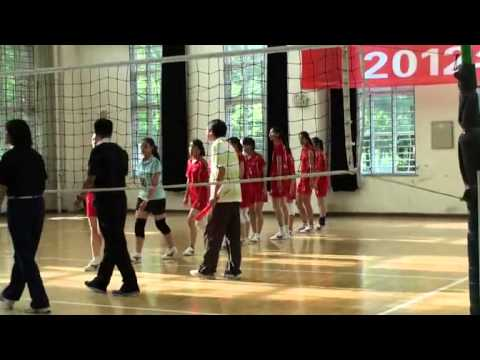 Dalian University of Foriegn Languages Volleyball Uni Team 1