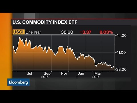 Smart-Beta Commodities ETFs Struggle With Returns
