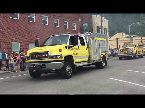Bell County Volunteer Fire Dept. year in review 2017