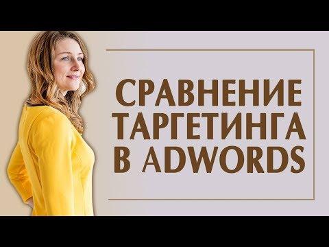 Видеореклама AdWords. Плюсы и минусы различных типов таргетинга