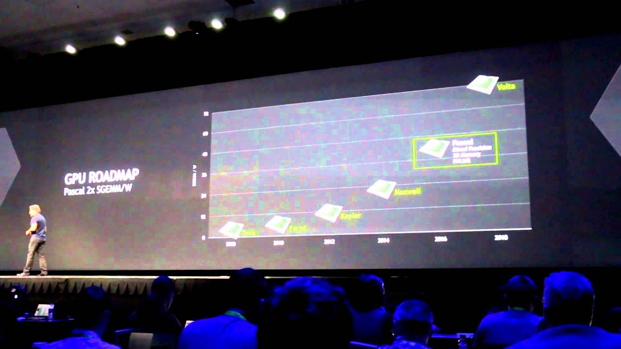 NVIDIA GTC 2015 Jen Hsun Keynote: Titan X Launch Pascal Architecture Unveil