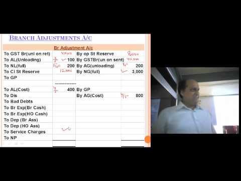 Branch Accounting Online Satellite Video Lectures for CA Inter IPCC CMA inter Accounts Video Classes