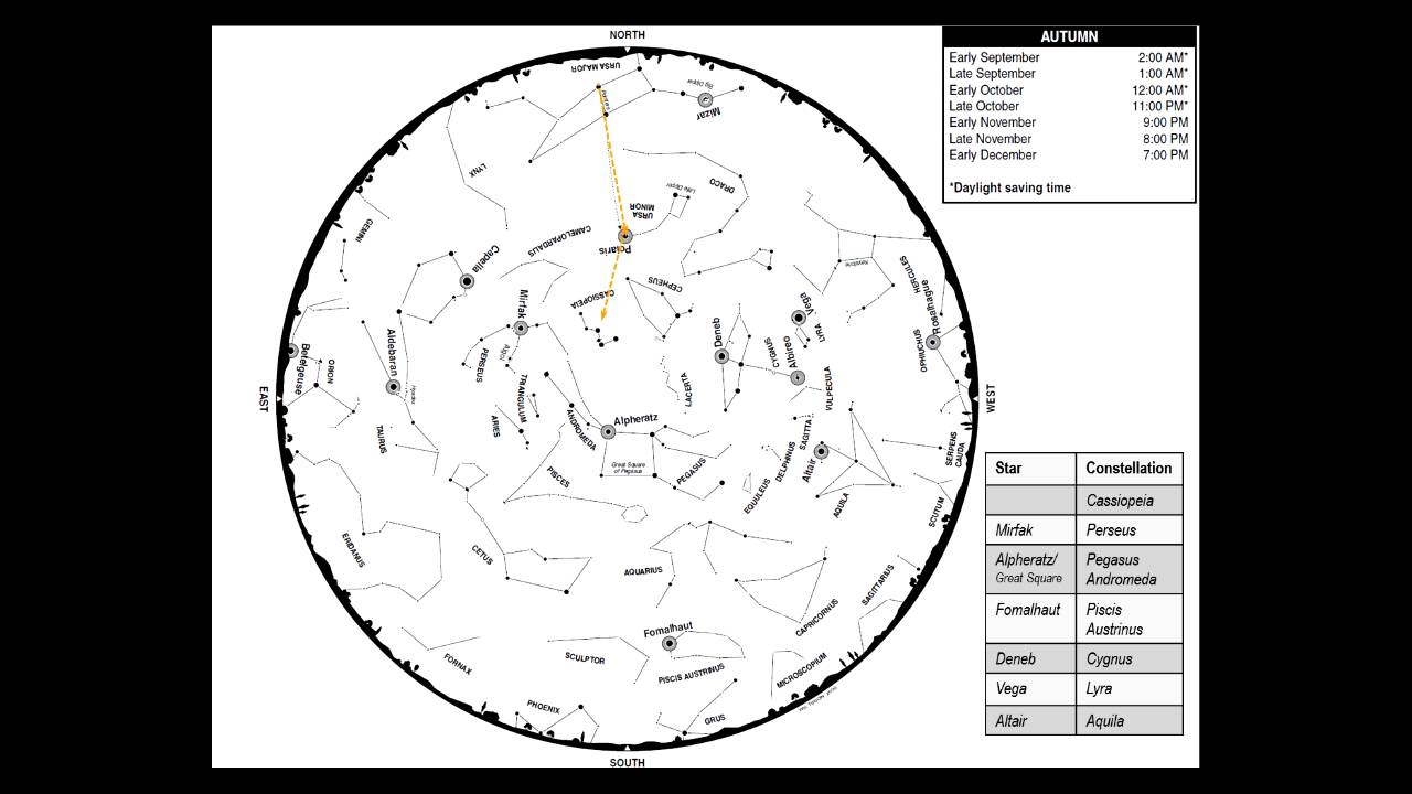 Learn the constellations | Astronomy.com
