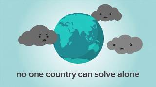 Climate Change Animation