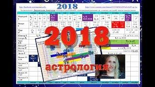 2018: астрология_Лаврентьева Анастасия