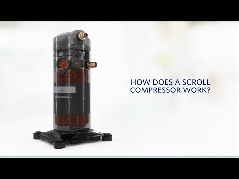 Copeland Scroll™ – How Scroll Works