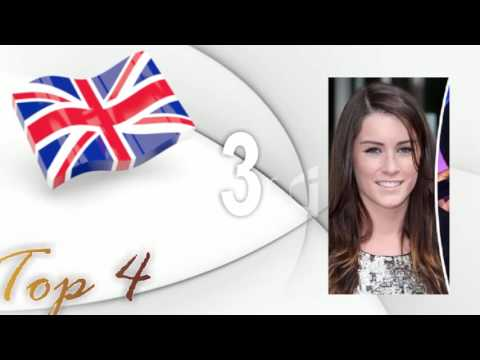 Eurovision 2017 my top 4 from America Welcome United Kingdom