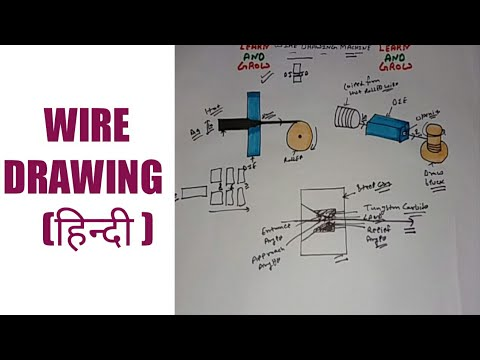 Wire Drawing Process In Hindi: Wire Drawing (?????? )rh:youtube.com,Design