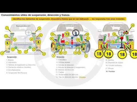 EVOLUCIÓN DE LA TECNOLOGÍA DEL AUTOMÓVIL A TRAVÉS DE SU HISTORIA - Módulo 0 (13/16)
