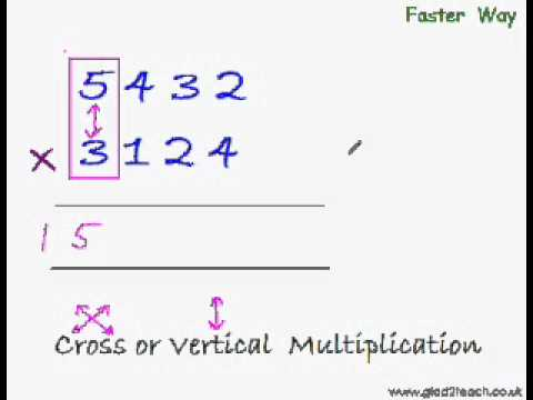 Download Fast Multiplication Trick 5 - Trick to Directly Multiply the Big Numbers.wmv Mp4 baru