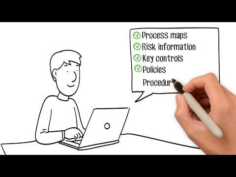 Improving Risk Mgmt through Process Management