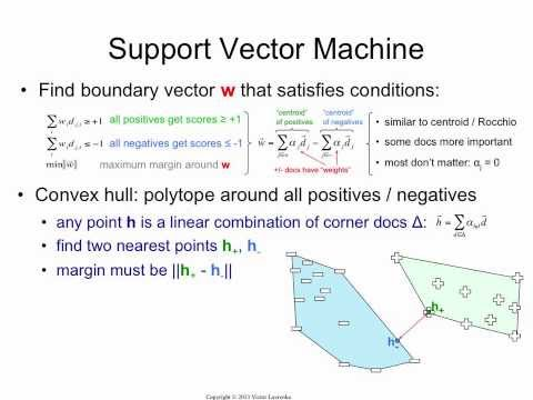 Support Vector Machine: how it really works
