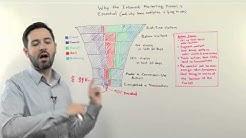 Visualizing the Marketing Funnel - Whiteboard Friday
