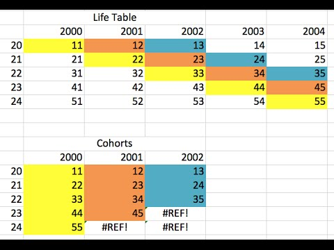 How to Extract Cohorts from Life Tables Excel for Actuaries