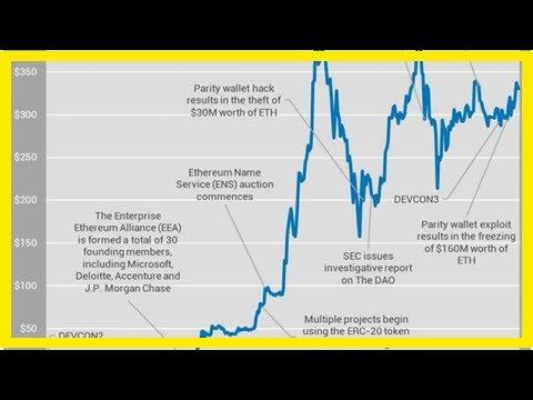 bitcoin mining hardware newegg
