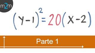 Elementos de la parábola con vértice fuera del origen, dada su ecuación (PARTE 1 de 2)