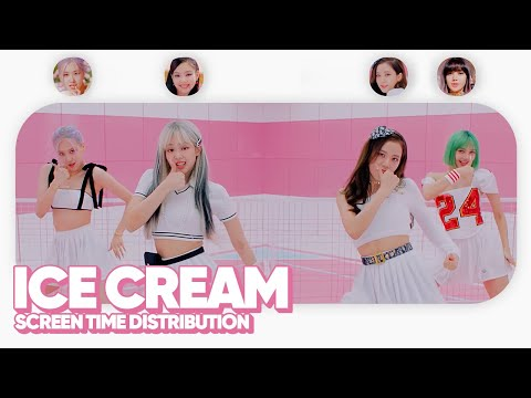 BLACKPINK, Selena Gomez – Ice Cream (Screen Time Distribution)