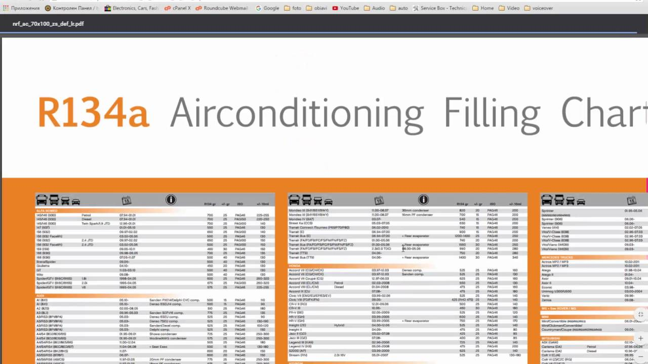 Automotive Air Conditioning >> AC refrigerant capacity all cars R134a table filling chart - YouTube