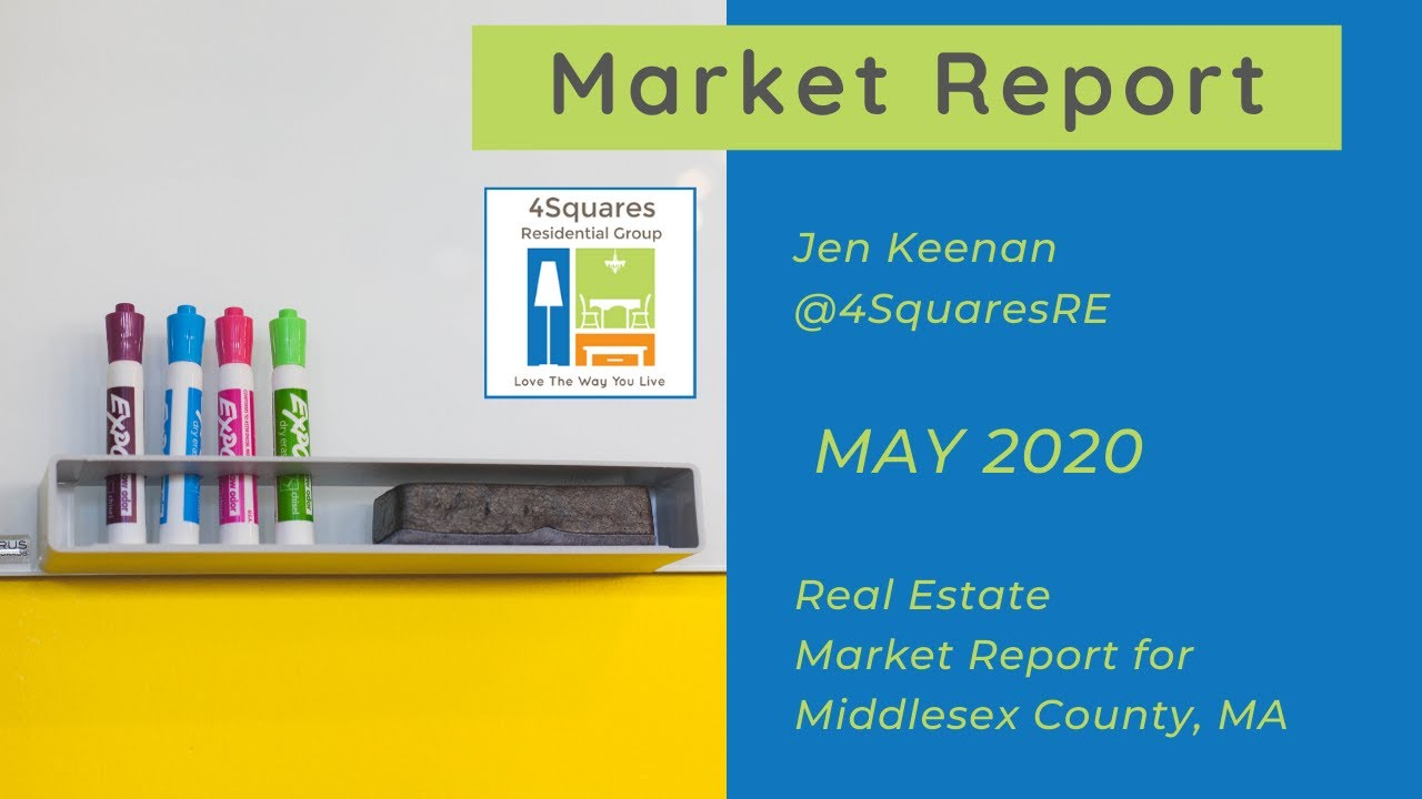 Market Report May 2020