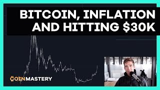 Bitcoin, Yields, Inflation and Hitting $30K - Ep 227