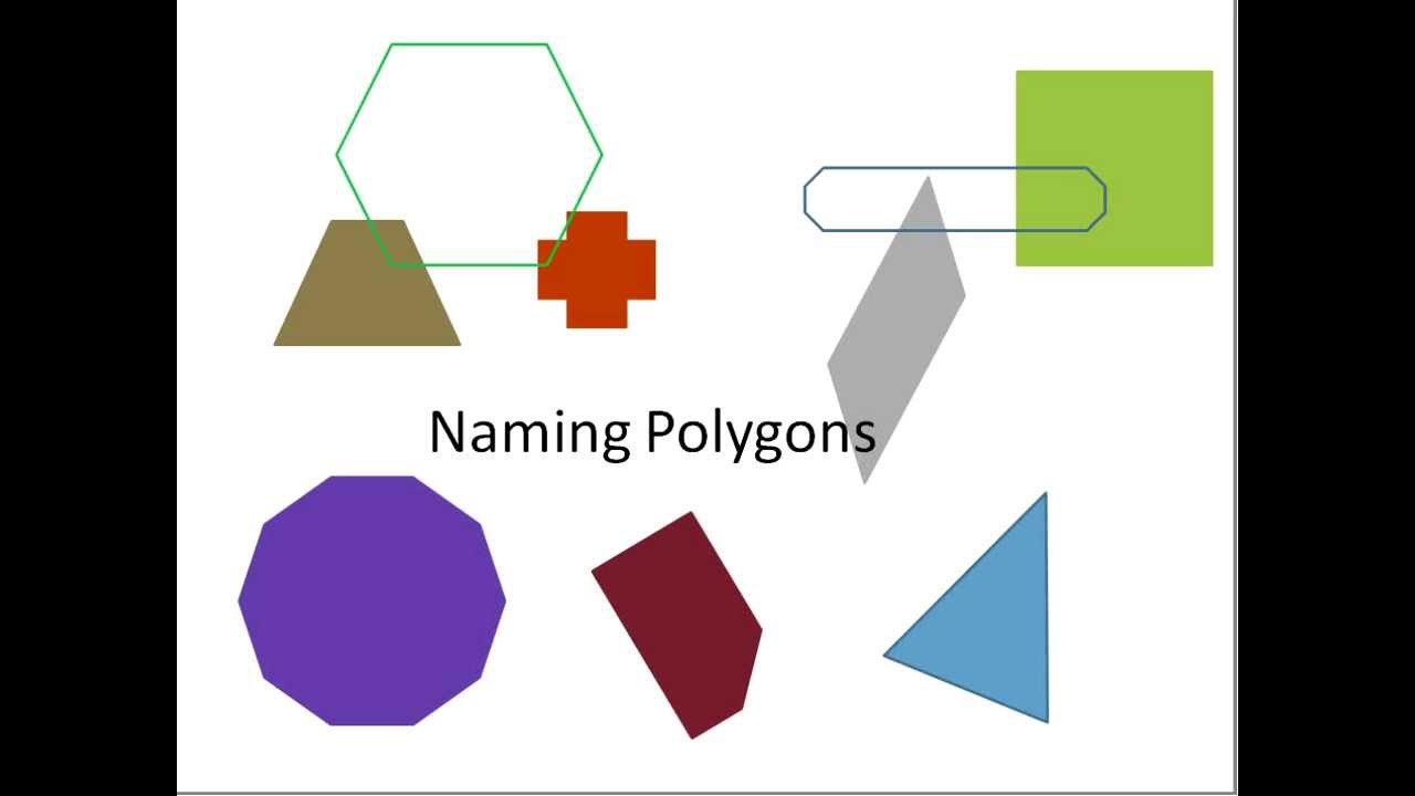 Naming Polygons Simplifying Math