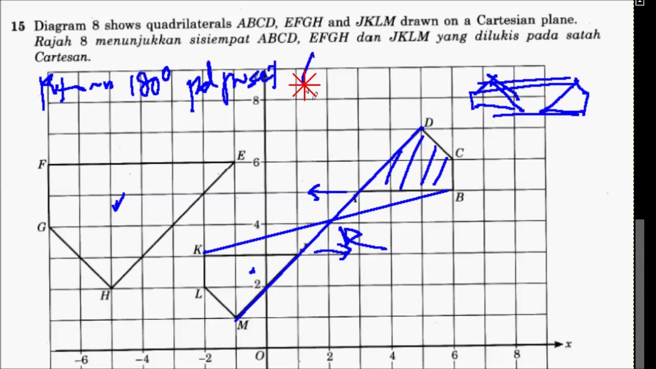 Spm Penjelmaan Matematik Tingkatan 5 Putaran 180 N Pembesaran Youtube