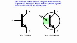 Online Tutorial On Types Of Transducers