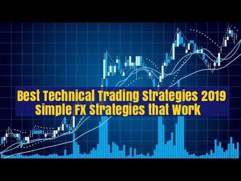 Best forex day trade strategies