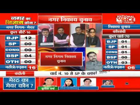 National Voice : Civic Election Battle Between BJP , BSP ,Samajwadi Party